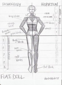 fashion sketch proportions Laura Volpintesta, Model drawing