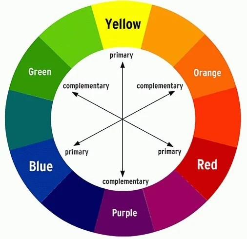 Image result for colour theory for makeup