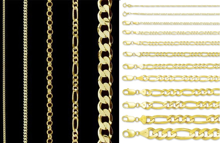 Names Types Necklaces Chains