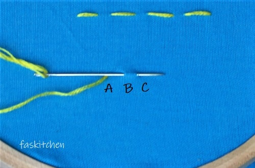 making the running stitch