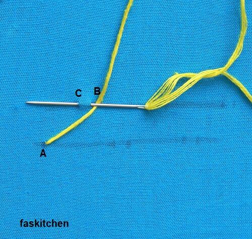 starting the stitch