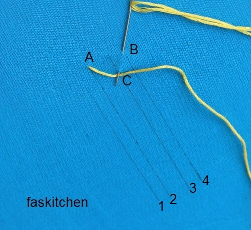 1. working on the cretan stitch