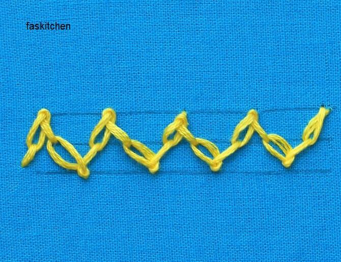 feathered chain stitch