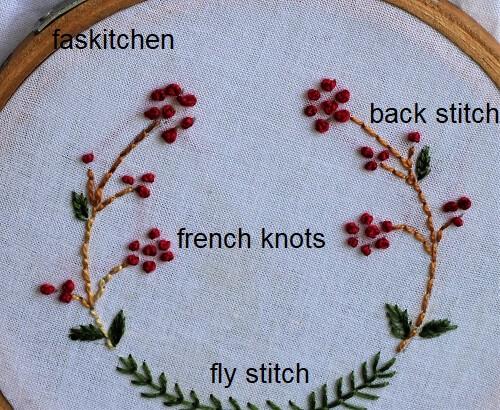 stitch along 6