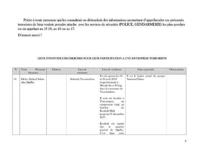 LISTE D'INDIVIDUS RECHERCHES PARTICIPATION A UNE ENTREPRISE TERRORISTE-02