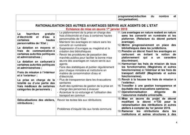 Rapport final Groupe 3_Rationalisation des depenses publiques et optimisation des recettes-4