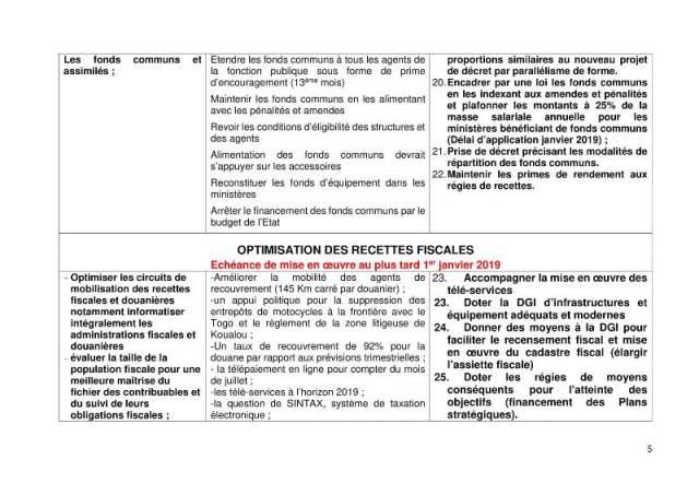 Rapport final Groupe 3_Rationalisation des depenses publiques et optimisation des recettes-5