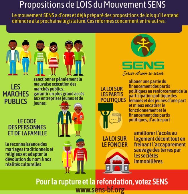 Elections-burkina-mouvement-sens-campagne