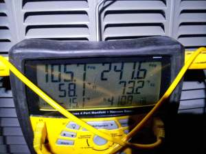 Gauges on Air Conditioner
