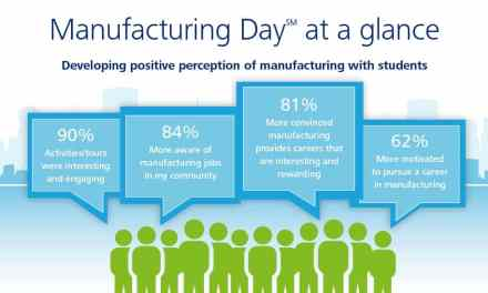MFG DAY AT A GLANCE