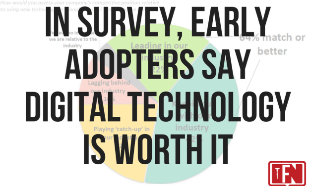 In Survey, Early Adopters Say Digital Technology is Worth It