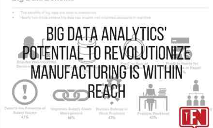 Big Data Analytics' Potential To Revolutionize Manufacturing Is Within Reach