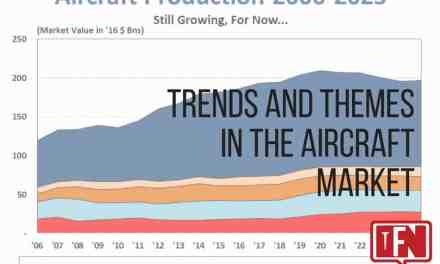 Trends and Themes in the Aircraft Market