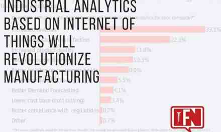 Industrial Analytics Based On Internet Of Things Will Revolutionize Manufacturing