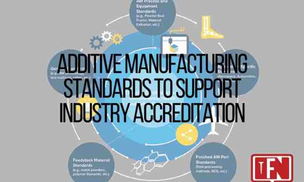 Additive Manufacturing Standards to Support Industry Accreditation