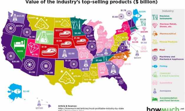 These are the Most Profitable Industries in Every US State