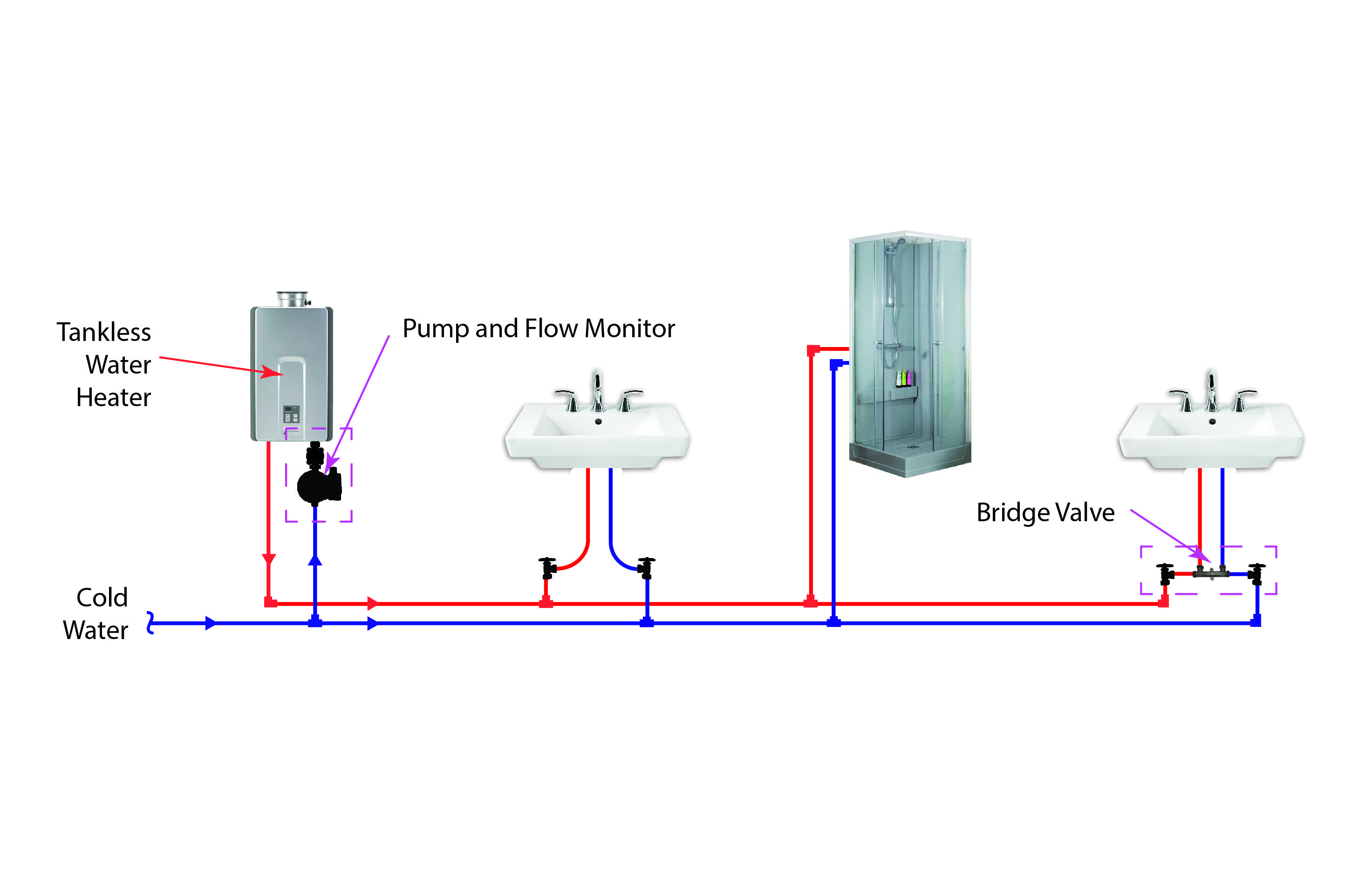 Hot Water Boiler Piping Diagrams