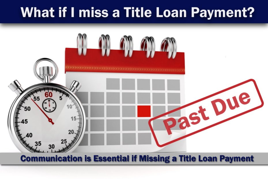 What if I miss a Title Loan Payment