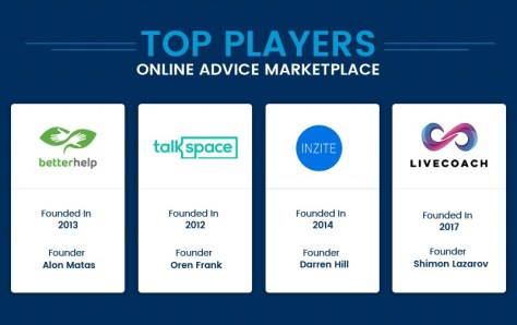 Advisor_marketplace_topplayers