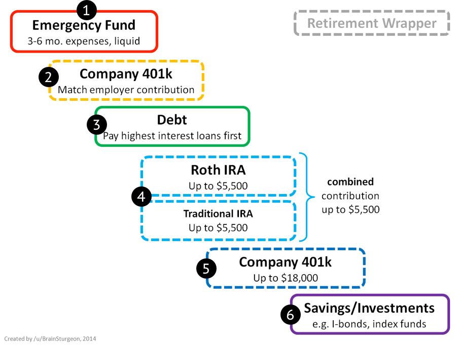 Consolidating credit card debt reddit funny