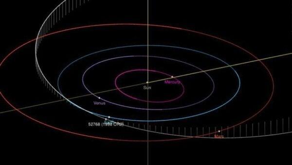 Asteroide3 E1588010317361 600x340, Fatos Desconhecidos