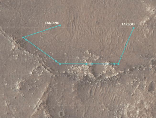 Marte1, Fatos Desconhecidos