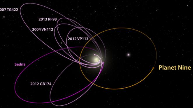 Descobertas recentes sobre o universo nova odessa fatos e eventos