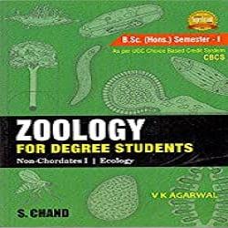 zoology , faunafondness