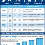 Plexidor performances pour animal domestique portes Medium Blanc Porte Fixation