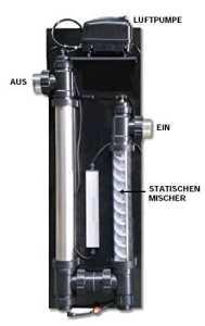 XCLEAR Ozone avec Pompe Redox UV C Low Pressure Air & statischem Mitigeur monocommande