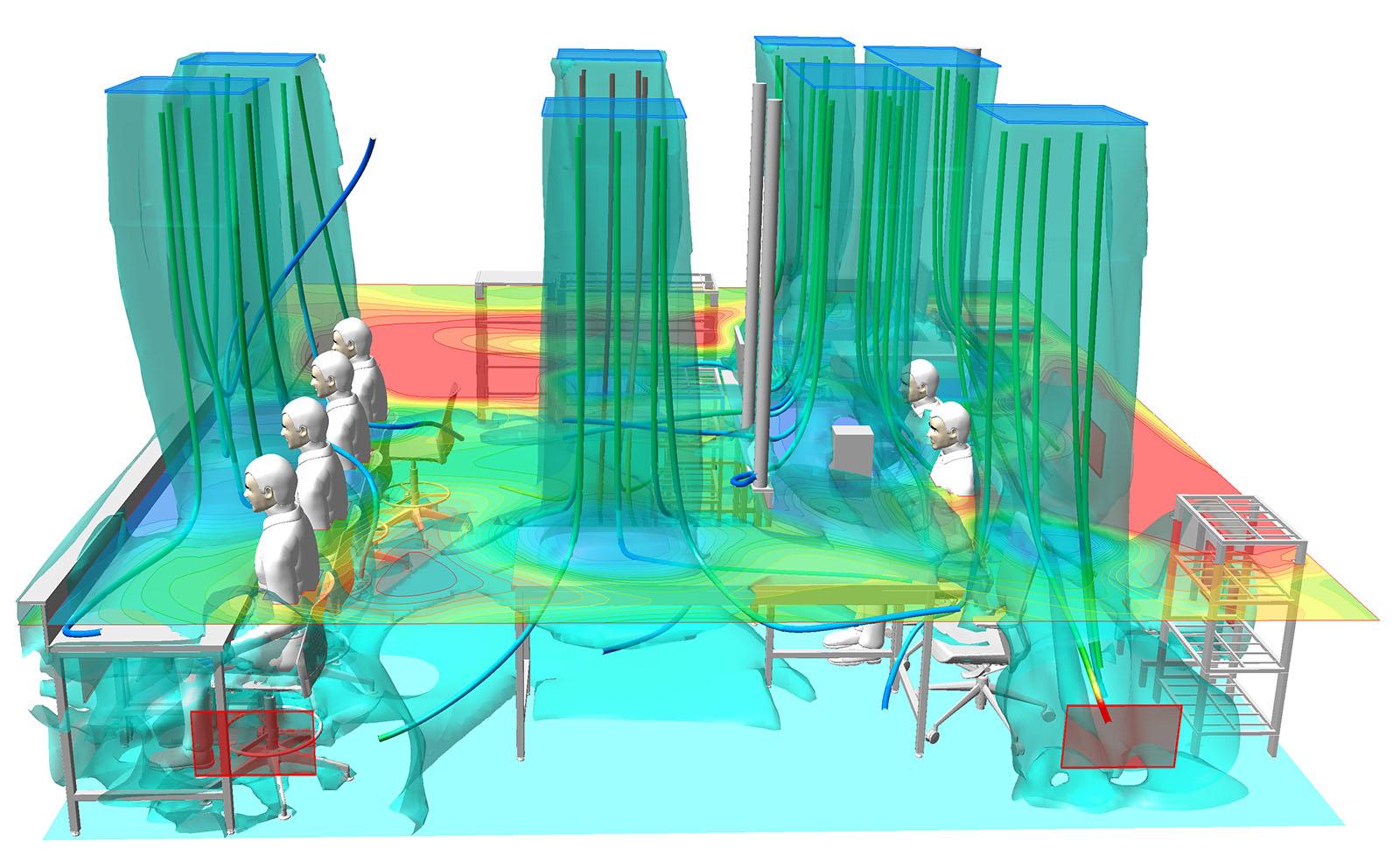 Modelisation Amp Simulation 3D Aerauliques Faure QEI