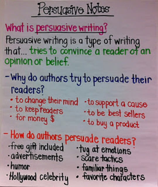 Notes On Persuasive Writing Favething Com