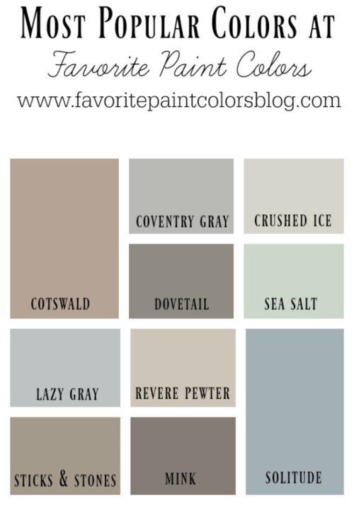 Most Popular Paint Colors at Favorite Paint Colors Blog