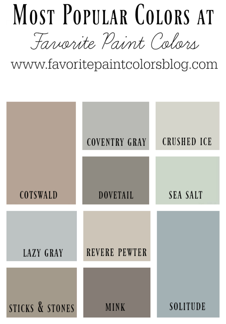 Top 10 Most Popular Paint Colors At Fpc Certapro