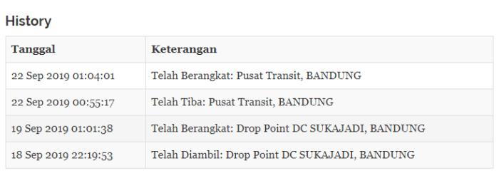 J&T Sukajadi Bandung lambat, 4 Hari tanpa Progress