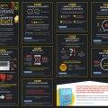 New-Restaurant-Infographic