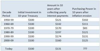 Source: National Association of Realtors, Economistsoutlookblog.realtor.org