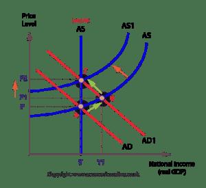 Phillips-curve-classical