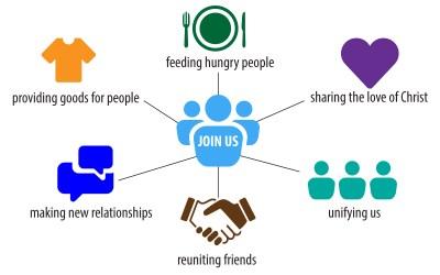 World Hunger Day 2021