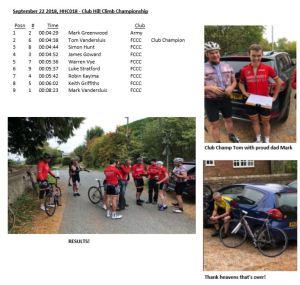 Hill Climb Results