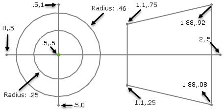 Making of a symbol