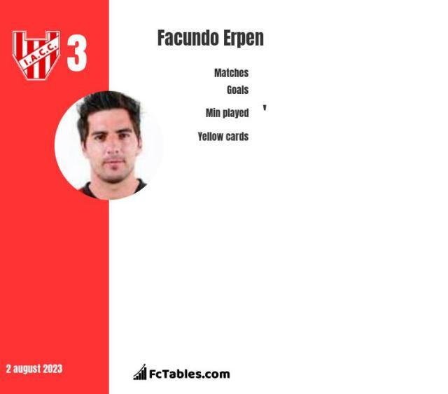 Facundo Erpen stats