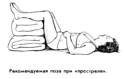 2 сурет: Сурологиялық ауыру - «Клиника» АҚ Отбасы докторы