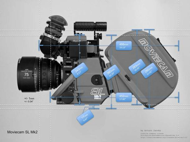 Comparison-Moviecam-SL-Mk2-vs-Arricam-LT-measurements-001