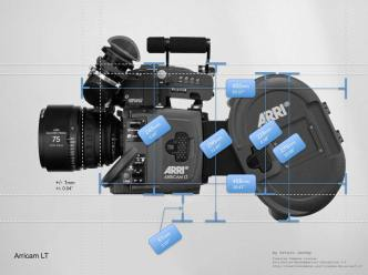 Comparison-Moviecam-SL-Mk2-vs-Arricam-LT-measurements-004