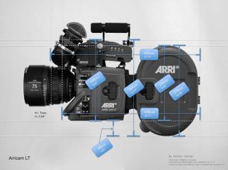 Comparison-Moviecam-SL-Mk2-vs-Arricam-LT-measurements-005