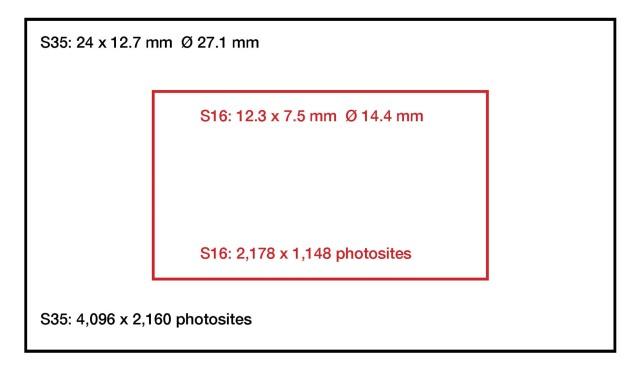 S16-on-S35-F55-FDTimes