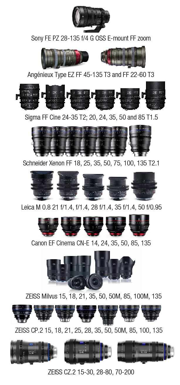 Full Frame & S35 Lenses at IBC | Film and Digital Times