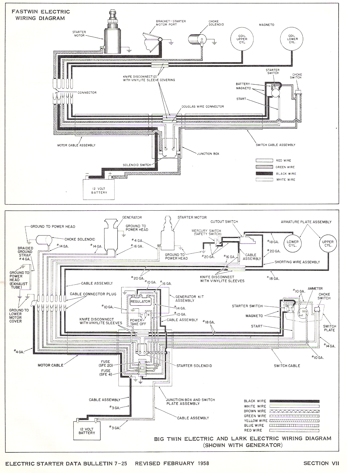 40 Hp Johnson Wiring Diagram
