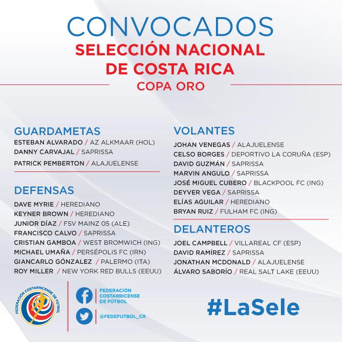 Lista-de-Convocados-Copa-Oro(Oficial)